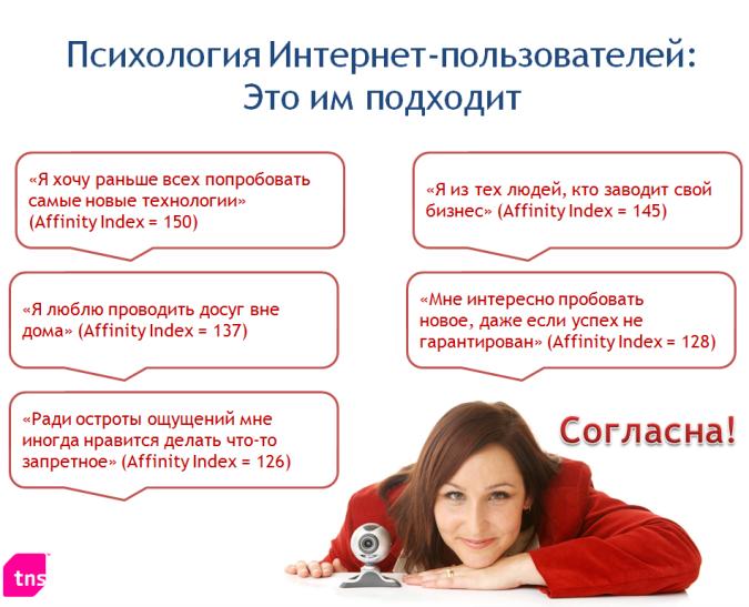 психологический портрет пользователя Рунета